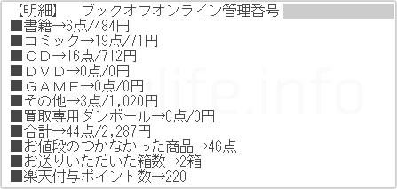 ブックオフオンラインの宅配買取(楽天買取)の査定金額の結果!