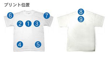 楽天市場オリジナルTシャツ作成の文字プリント位置