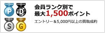 楽天買取会員ランク別で最大1.500ポイント付与