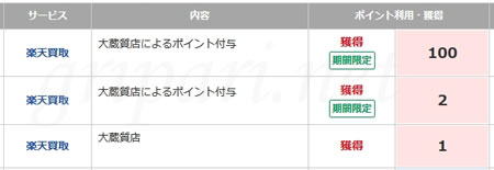 大蔵質店【楽天買取】買取・査定金額