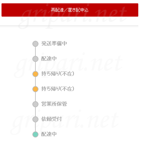 Rakuten EXPRESSの再配達の状況確認