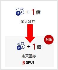 SPU+1倍が反映される